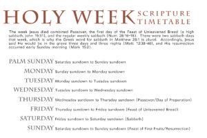 Holy Week Scriptural Timetable